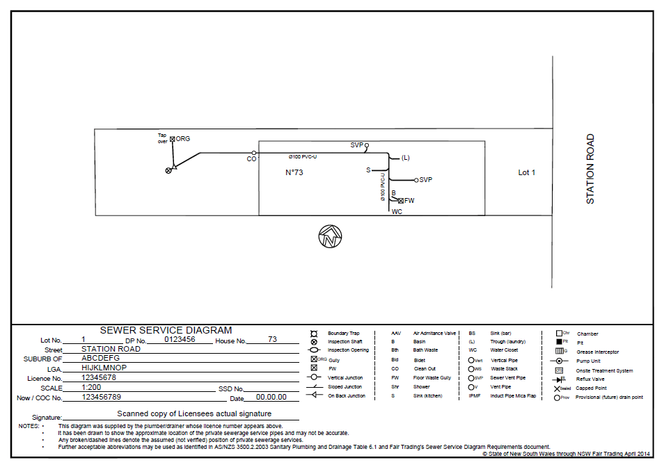 Sewerage service diagram order online 247 fast delivery sewerage service diagram sketch up ccuart Choice Image
